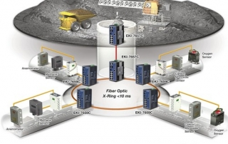 fibre optic sensing technology