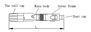 RapidConnect SC connector