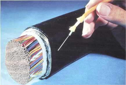 Fibre Optic Cable Size