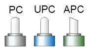 PC UPC and APC